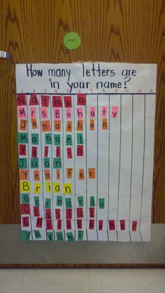 Name graph.  Math and Literacy combined activity.  As children grow developmentally can do same activity with last names.