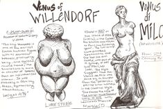Venus Our Mother Cradle of Civilization Art History Timeline, Art History Lessons, Art Lessons, Elements Of Art Texture, Elements Of Art Space, History Tattoos, Cradle Of Civilization, Ap Art, Art Classroom