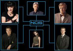 NCIS Wallpaper by ~MissBeastie on deviantART