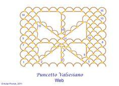Puncetto Valsesiano: Part 8 - Web
