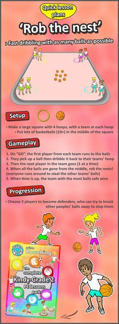 The best PE and sport games for kindergarten, grade 1, 2 and 3 • Rob the nest • A quick paced basketball dribbling game. Check out for heaps more.