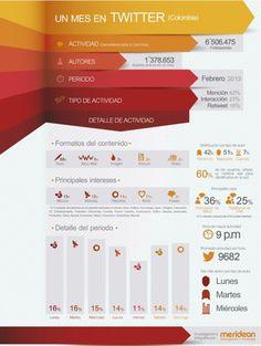 Un mes en Twitter en Colombia #infografia #infographic #socialmedia