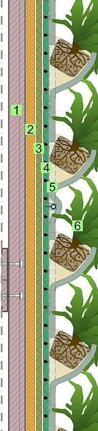 verde-verticale-da-interno #fachadasverdesverticalgardens