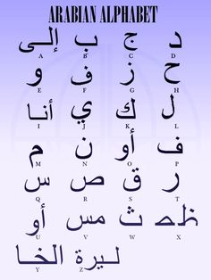 abecedario arabe - alainhead                                                                                                                                                     Plus