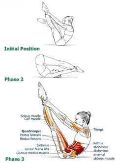 Exercises to Improve Flexibility and Movement Precision of Your Back & Spine…