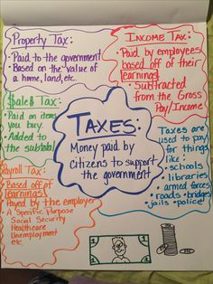 This activity would help students understand the different types of state taxes as well as where they go to.
