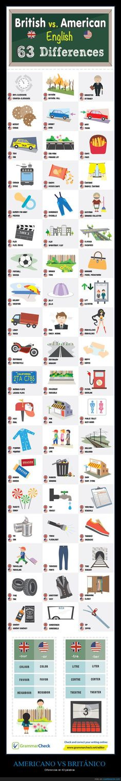 63 diferencias entre inglés americano y británico que aún confunden a todo el mundo - Diferencias en 63 palabras