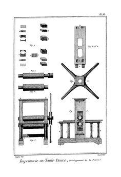 Imprimerie Planche XXII