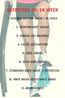 Acl Surgery Recovery, Acl Recovery, Acl Rehab, Body Weight, Weight Lifting, Weight Loss, Knee Exercises, Lchf Diet