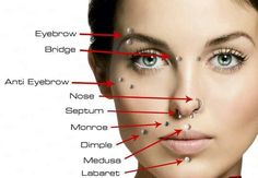 Face piercing Stoke on Trent