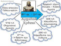 Πηγαίνω στην Τετάρτη...και τώρα στην Τρίτη: Ιστορική γραμμή για τη Δ' τάξη: χρήσιμες συνδέσεις και συμπληρωματικό εποπτικό υλικό Class Dojo, Ancient Greece, Archaeology, Projects To Try, Bullet Journal, Teaching, Education, History, School