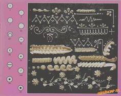 Tipy a triky na zdobenie torty II   Mimibazar.sk Cake Decorating Supplies, Cake Decorating Techniques, Cake Decorating Tutorials, Cookie Decorating, Cake Icing, Eat Cake, Cupcake Cakes, Frosting, Fondant