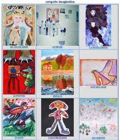 idées arts visuels