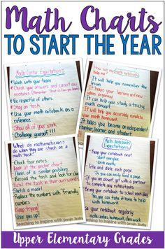 Math Charts to Start