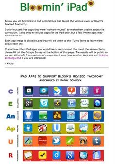Apps arranged by Bloom's. Tons of resources for using iPads in the Classroom.