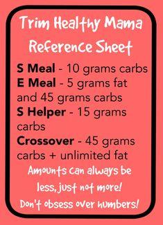 THM reference sheet