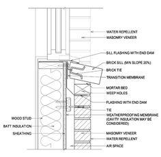 Brick Window Sill - Wood - Detail W3.2 Image