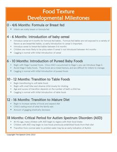 If you are a new parent and confused about when to introduce different foods to your child look no further! Below is an easy to understand developmental milestones table for food textures to make. Speech Pathology, Speech Language Pathology, Speech And Language, Oral Motor Activities, Speech Therapy Activities, Physical Activities, Toddler Activities, Love Speech, Phonological Processes