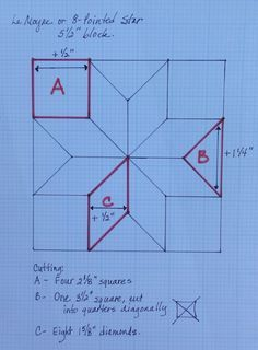 Chart for making star quilts at different sizes (calculates size ... : how to make a star quilt - Adamdwight.com