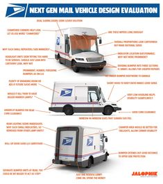 New Mail Truck Design Evaluation