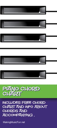 Piano Chord Chart for Beginners | Includes Info About Chords and Accompanying - http://makingmusicfun.net/htm/f_printit_lesson_resources/piano-chord-chart.htm