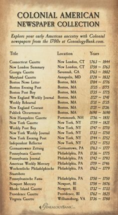 "Here is a list of 27 Colonial-era newspapers available online. Read more on the GenealogyBank blog: ""27 Colonial Newspapers to Trace Your Early American Ancestry."" http://blog.genealogybank.com/27-colonial-newspapers-to-trace-your-early-american-ancestry.html"