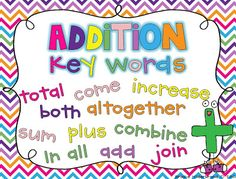 FREE Addition and Subtraction Key Word Posters! Matching Strategy Posters Available, too!