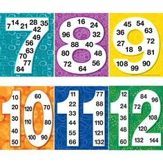 Multiples Posters Set Fine Motor Activities For Kids, Preschool Games, Math For Kids, Toddler Activities, Math Multiplication, Maths, Math Patterns, Kids Math Worksheets, Math Strategies