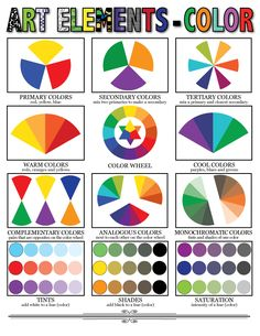 Color Wheel Art, Color Art, Art Doodle, Classe D'art, Art Basics, Art Worksheets, Art Curriculum, Principles Of Art, Color Theory