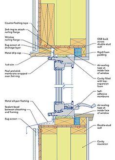 Windows in Double-Stud Walls: In-Betweenies - Fine Homebuilding Article