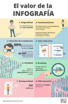 El valor de la Infografía #infografía #infographic #marketing
