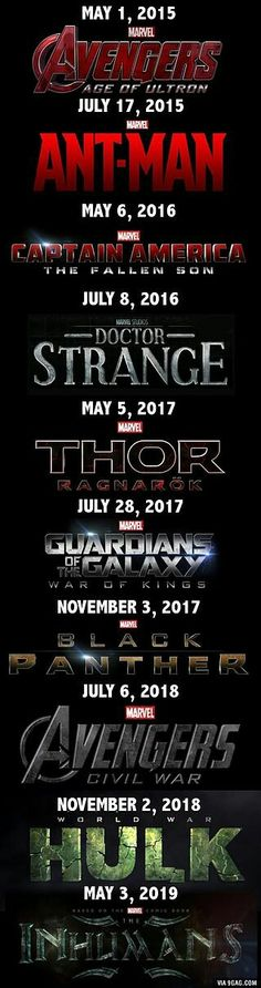 Possible next order of Marvel movies