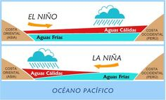 Eventos extremos asociados al fenómeno El Niño se duplicarán los próximos años   Meteorología por Luis Vargas