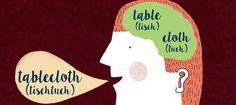 Wie kann man Vokabeln lernen? Wirksame Methoden zum Erlernen neuer Wörter