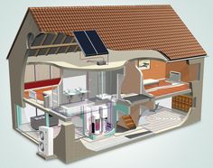 1000 images about cut open perspective on pinterest for Whole house heating systems