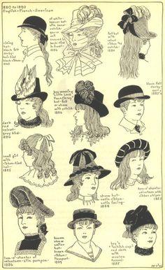 Victorian Hats (1880-90) 1880s Fashion 55247e3bcc5