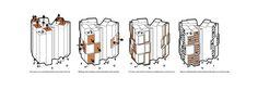 University of Southern Denmark Student Housing Winning Proposal / C.F. Møller Architects,evolution diagram 01
