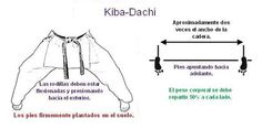 Kiba Dachi - Descripcion Tecnica en español