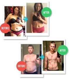 (2) The 2 Week Diet  - Official Website | Lose Weight In 2 Weeks | Program and Plan | The Best 2 Week Diet Book