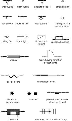 Blueprint Symbols Free Glossary | Floor Plan Symbols// For ...
