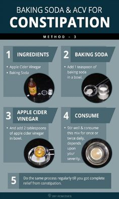 Baking Soda with Apple Cider Vinegar - 6 Very Useful Home Remedies for Relieving. - Baking Soda with Apple Cider Vinegar – 6 Very Useful Home Remedies for Relieving Constipation - Constipation Relief Immediate, Constipation Remedies, Relieve Constipation, Heartburn Relief, Holistic Remedies, Natural Health Remedies, Herbal Remedies, Baking Soda For Constipation, Apple Cider Vinegar Remedies