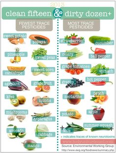 If organic isn't an option, at least try to remember these :)