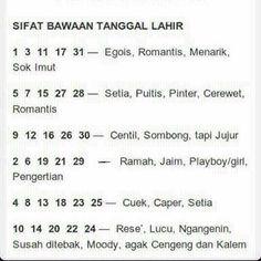 sifat bawaan tanggal lahir