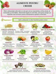 varicoză împotriva dietei