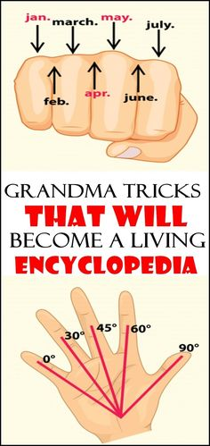 Grandma Tricks That Will Become a Living Encyclopedia For generations, different kinds of trick and tips have been told to us in order to better perform our daily tasks and facilitate our lives in different ways. Despite the passed them, these tips Education College, Kids Education, Higher Education, Education Policy, Business Education, Education Quotes, Physical Education, Special Education, Mind Maps