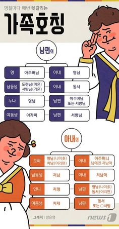 Create an account or log in - Vingle is an interest-based community platform available via mobile and web, where users can connect with people who love what they love! Information Design, Information Graphics, Life Skills, Life Lessons, Korean Language Learning, Sense Of Life, Korean Words, Learn Korean, Data Visualization
