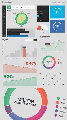 UI Kit – Dashboard Elements Psd – DesignbyAykut Y?lmaz #uikits #uidesignelements #psd