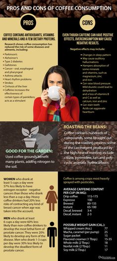 Is Coffee Good or Bad For You? - DrJockers.com