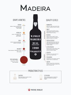 Madeira: a fortified wine in a range of dry to sweet styles. Madeira's unique taste comes from repeatedly heating the wine, which creates flavors of roasted nuts, stewed fruit, caramel, and toffee. Dry styles (Sercial, Verdelho) are served chilled with starter courses; sweeter styles are served after dinner.. | Wine Folly