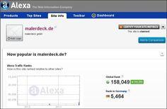 Nicht schlecht, Herr Specht: malerdeck auf Platz 5.464, von ca. 15,5 Millionen Homepages in Deutschland, vorgerückt